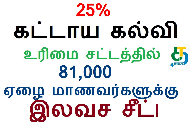 25% கட்டாய கல்வி உரிமை சட்டத்தில் 81,000 ஏழை மாணவர்களுக்கு அட்மிஷன்