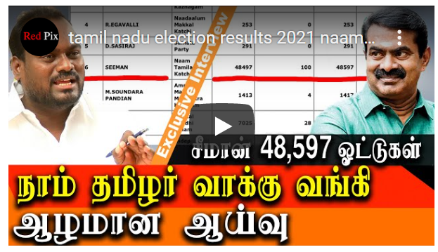 tamil nadu election results 2021 naam tamilar katchi vote