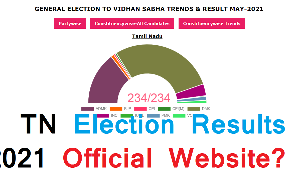 tn election results 2021 official website